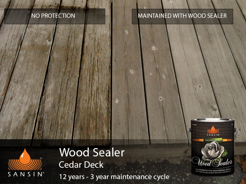 WOOD SEALER PHOTO GALLERY. Environment